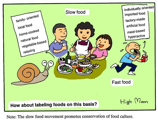 descriptive essay fast food Everyone should think twice before deciding to eat fast food there are many health risks when it co.